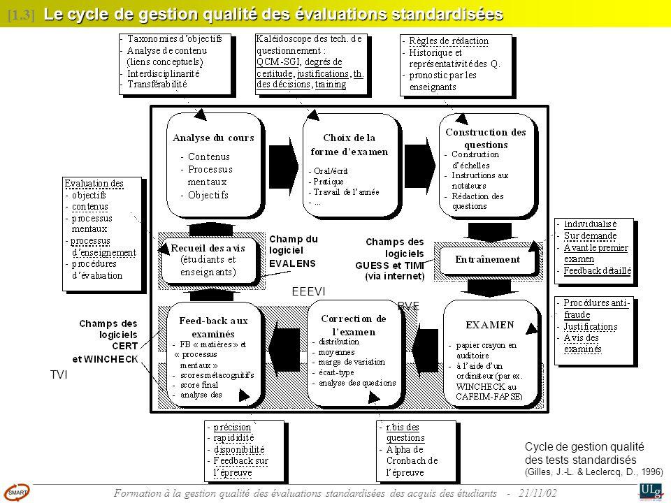 45 Le cycle de gestion qualité des évaluations standardisées [1.3] Le cycle de gestion qualité des évaluations standardisées Cycle de gestion qualité des tests standardisés (Gilles, J.-L.