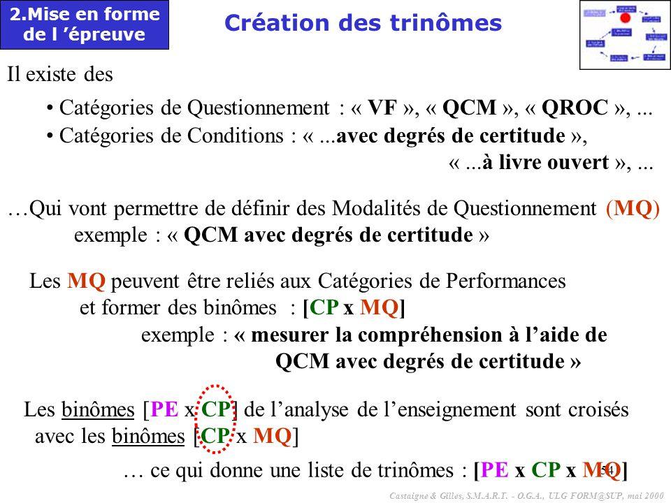 54 • Catégories de Conditions : «...avec degrés de certitude », «...à livre ouvert »,... • Catégories de Questionnement : « VF », « QCM », « QROC »,..