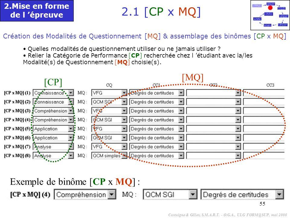 55 • Quelles modalités de questionnement utiliser ou ne jamais utiliser ? • Relier la Catégorie de Performance [CP] recherchée chez l 'étudiant avec l