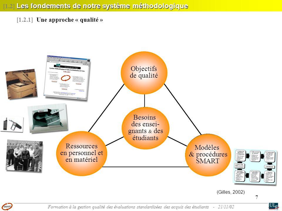 7 [1.2.1] Une approche « qualité » Besoins des ensei- gnants & des étudiants Ressources en personnel et en matériel Modèles & procédures SMART Objecti