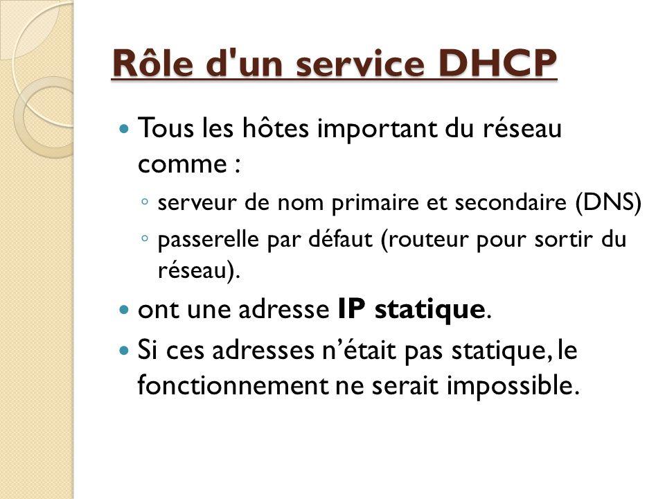 L intérêt des adresses IP dynamiques  Le protocole DHCP offre une configuration de réseau TCP/IP fiable et simple,  économie d adresse.