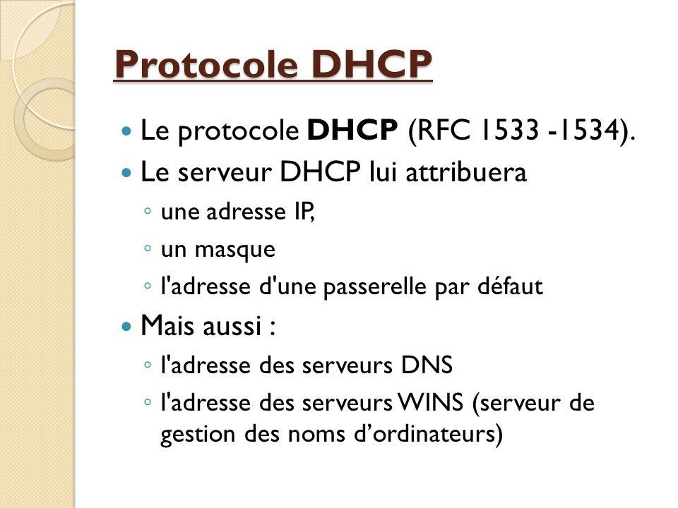 Protocole DHCP  Le protocole DHCP (RFC 1533 -1534).