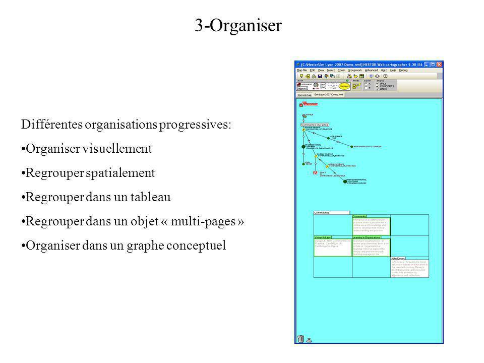 3-Organiser Différentes organisations progressives: •Organiser visuellement •Regrouper spatialement •Regrouper dans un tableau •Regrouper dans un objet « multi-pages » •Organiser dans un graphe conceptuel