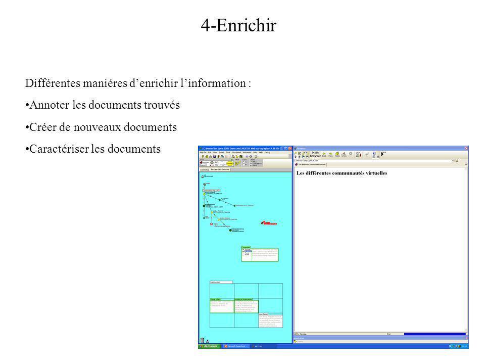 4-Enrichir Différentes maniéres d'enrichir l'information : •Annoter les documents trouvés •Créer de nouveaux documents •Caractériser les documents
