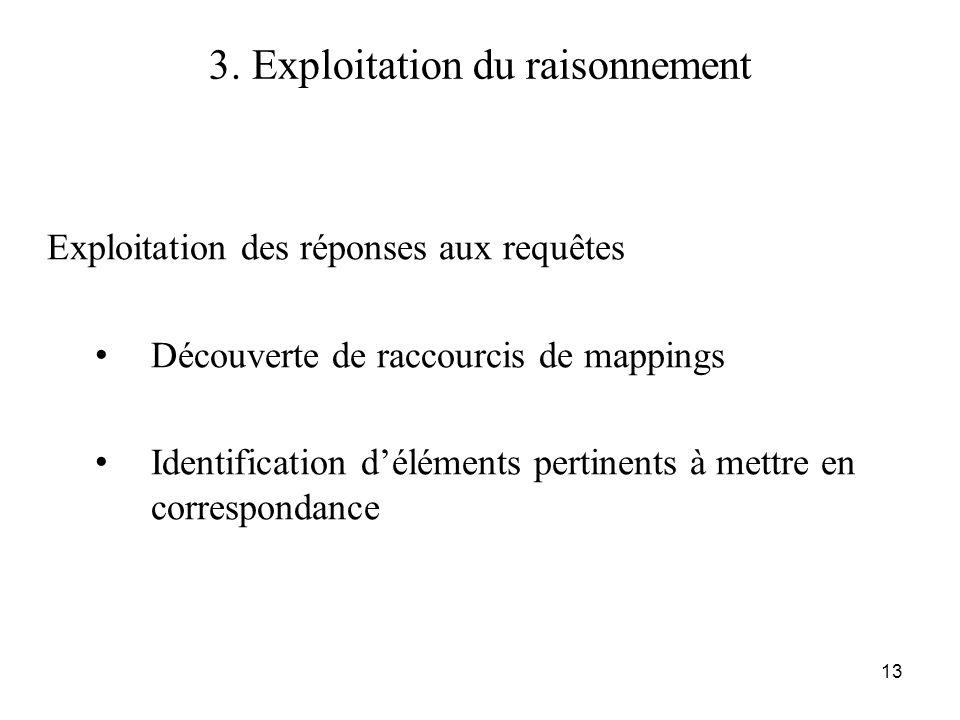 13 3. Exploitation du raisonnement Exploitation des réponses aux requêtes • Découverte de raccourcis de mappings • Identification d'éléments pertinent