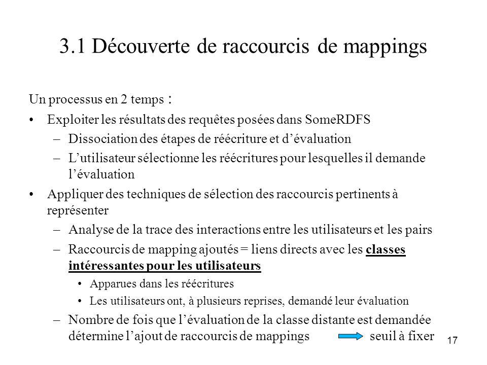 17 3.1 Découverte de raccourcis de mappings Un processus en 2 temps : •Exploiter les résultats des requêtes posées dans SomeRDFS –Dissociation des éta