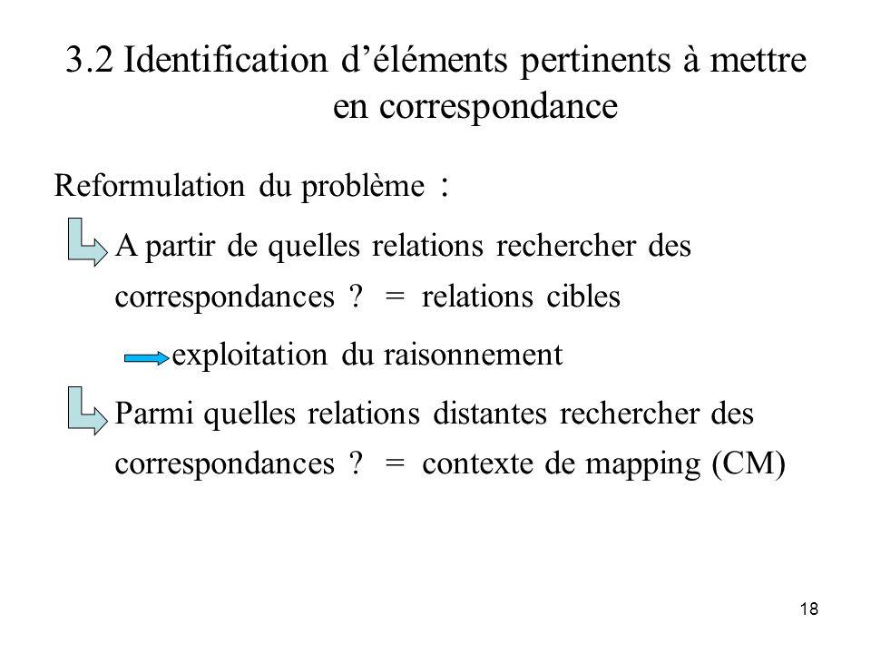 18 3.2 Identification d'éléments pertinents à mettre en correspondance Reformulation du problème : A partir de quelles relations rechercher des corres