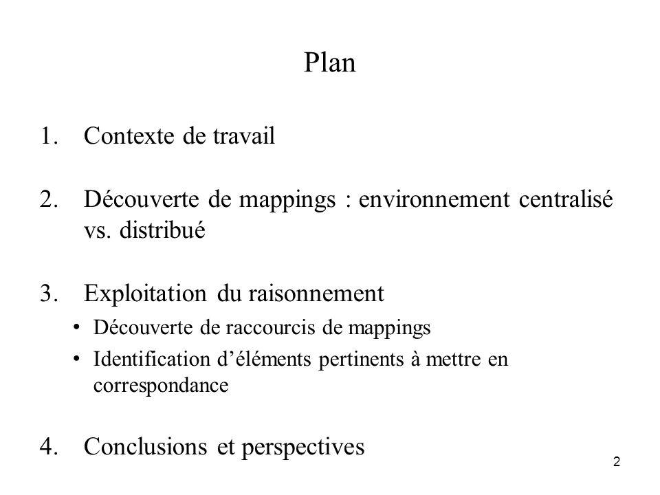 2 Plan 1.Contexte de travail 2.Découverte de mappings : environnement centralisé vs. distribué 3.Exploitation du raisonnement • Découverte de raccourc