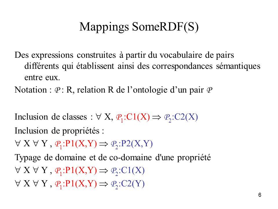 6 Mappings SomeRDF(S) Des expressions construites à partir du vocabulaire de pairs différents qui établissent ainsi des correspondances sémantiques en