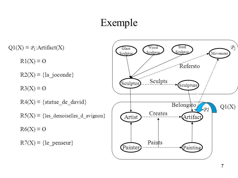 8 2.Découverte de mappings : environnement centralisé vs.