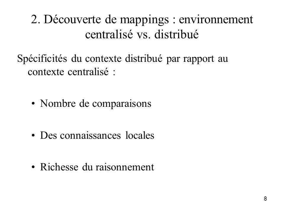 9 Nombre de comparaisons Contexte distribué : –Multitude de pairs –Nombre variable de pairs Nombre important et variable de comparaisons Contexte centralisé : –Nombre établi d'ontologies Nombre limité de comparaisons … O O O