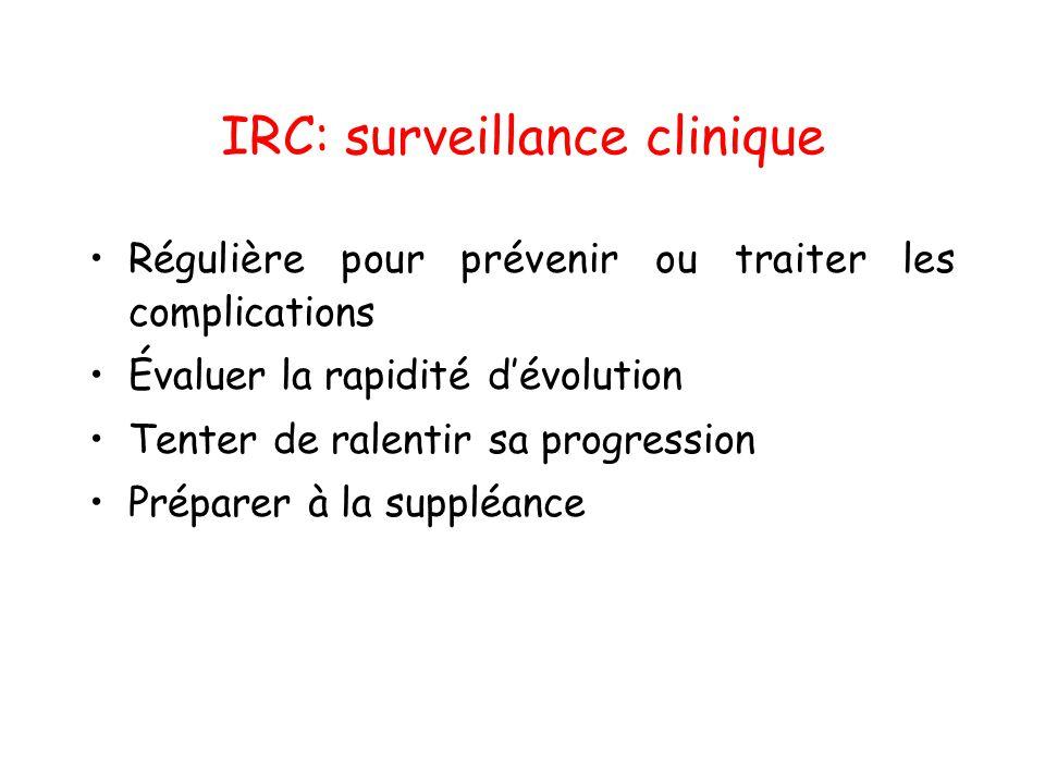 IRC: surveillance clinique •Régulière pour prévenir ou traiter les complications •Évaluer la rapidité d'évolution •Tenter de ralentir sa progression •