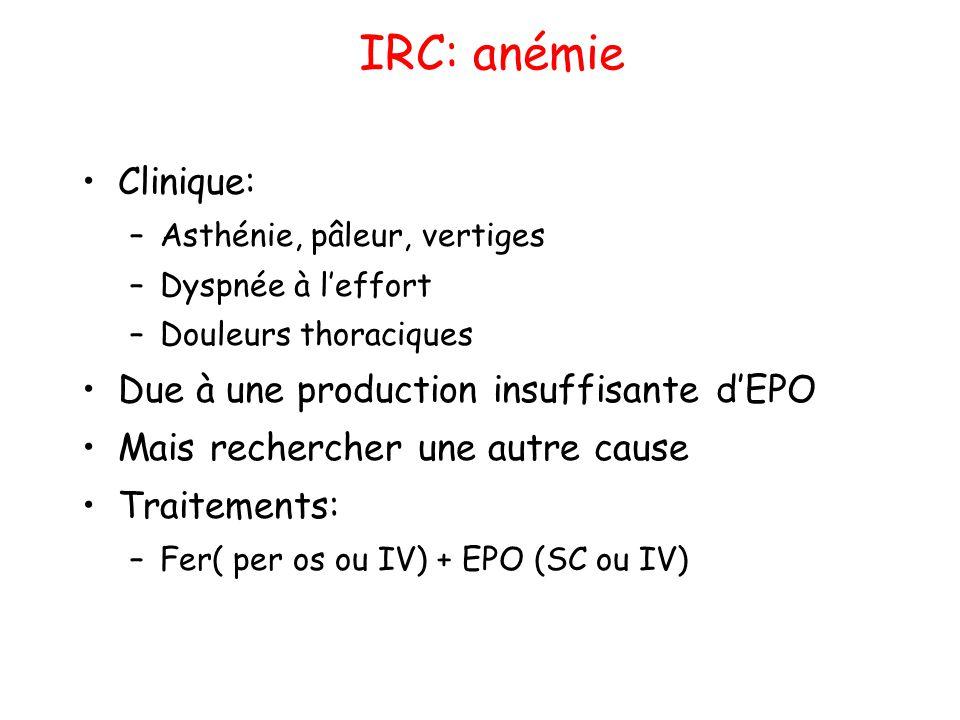 IRC: anémie •Clinique: –Asthénie, pâleur, vertiges –Dyspnée à l'effort –Douleurs thoraciques •Due à une production insuffisante d'EPO •Mais rechercher