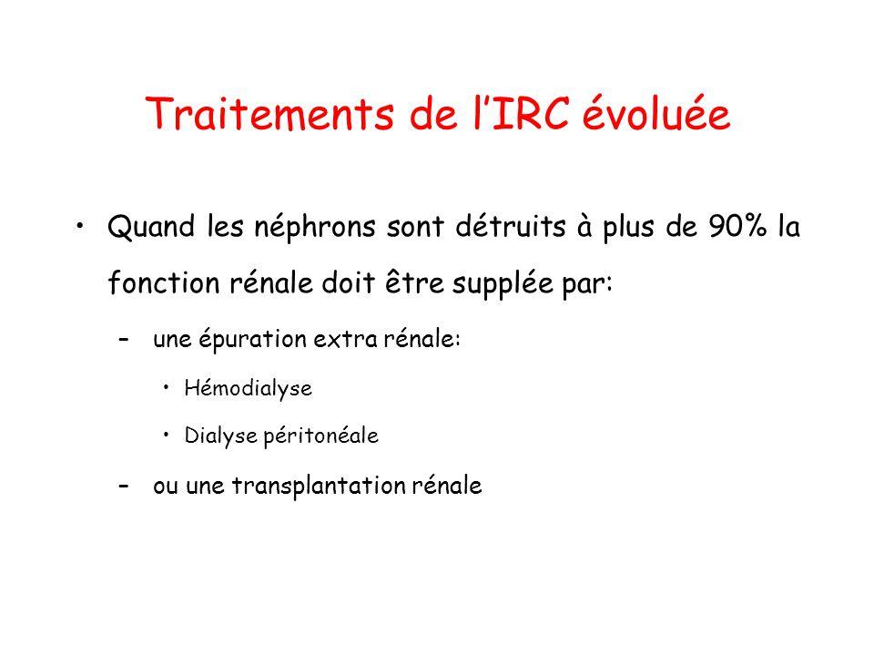 Traitements de l'IRC évoluée •Quand les néphrons sont détruits à plus de 90% la fonction rénale doit être supplée par: – une épuration extra rénale: •