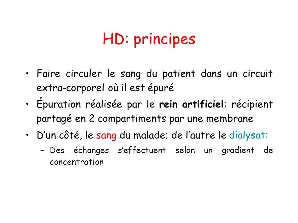 HD: principes •Faire circuler le sang du patient dans un circuit extra-corporel où il est épuré •Épuration réalisée par le rein artificiel: récipient