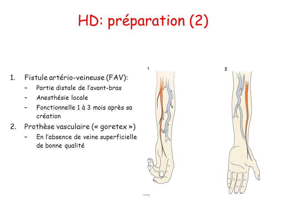 HD: préparation (2) 1.Fistule artério-veineuse (FAV): –Partie distale de l'avant-bras –Anesthésie locale –Fonctionnelle 1 à 3 mois après sa création 2