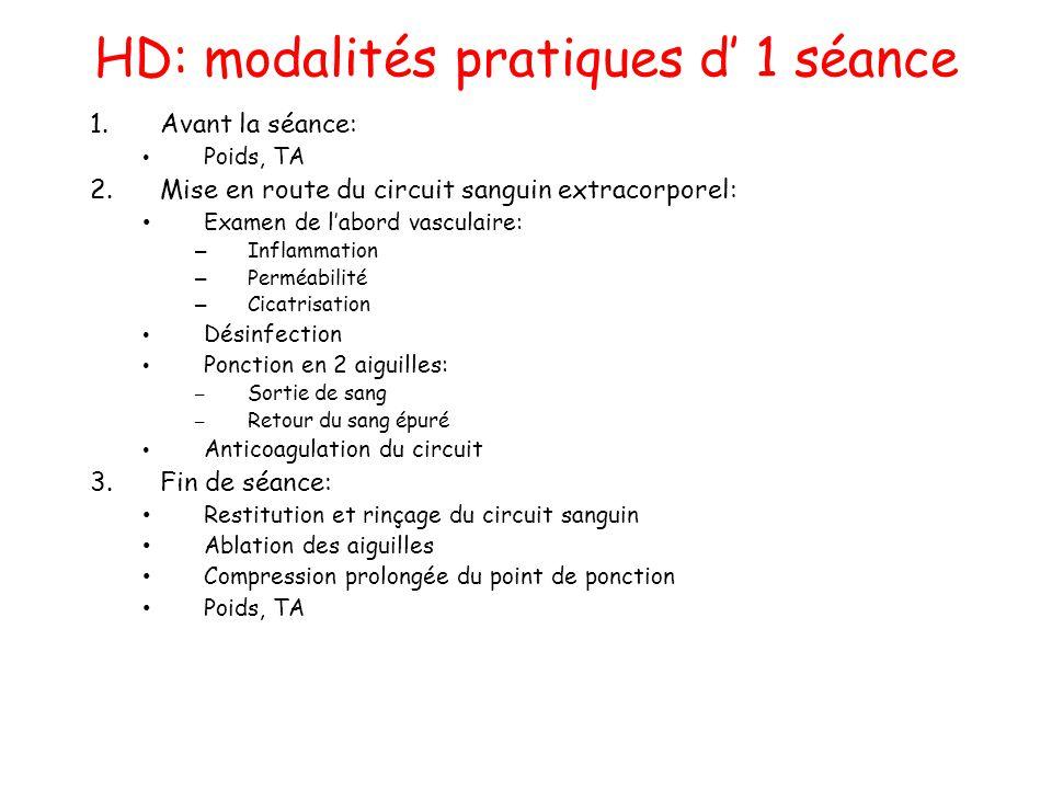 HD: modalités pratiques d' 1 séance 1.Avant la séance: • Poids, TA 2.Mise en route du circuit sanguin extracorporel: • Examen de l'abord vasculaire: –