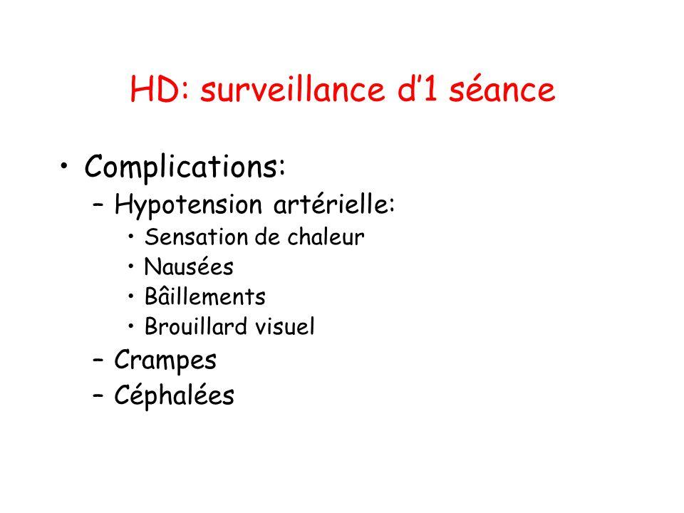 HD: surveillance d'1 séance •Complications: –Hypotension artérielle: •Sensation de chaleur •Nausées •Bâillements •Brouillard visuel –Crampes –Céphalée