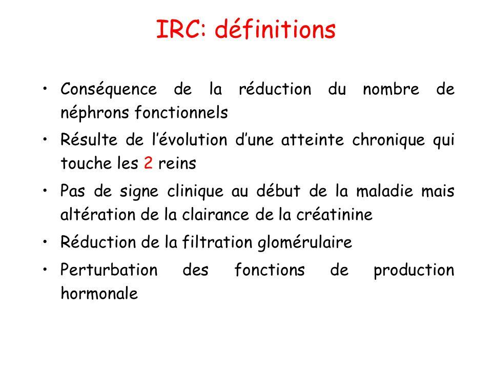 IRC: définitions •Conséquence de la réduction du nombre de néphrons fonctionnels •Résulte de l'évolution d'une atteinte chronique qui touche les 2 rei