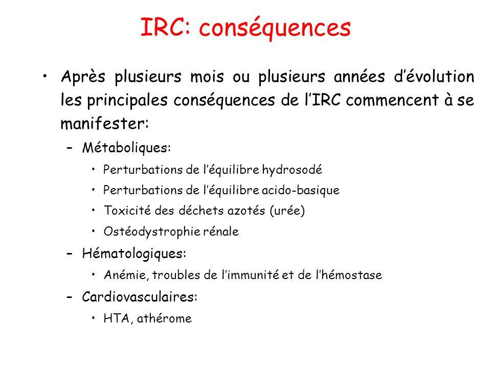 IRC: signes cliniques •Polyurie •Asthénie, Anorexie •Pâleur •Dyspnée •Oedèmes •HTA •Nausées, vomissements •Neuropathie: fourmillements, crampes, impatience •Prurit