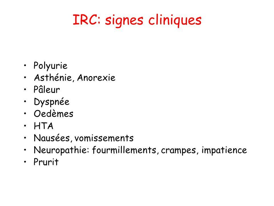 IRC: signes biologiques •SANG: –  créatinine, urée –Acidose –Hyperkaliémie –Hyperphosphorémie –Hypocalcémie –Hyponatrémie –Anémie