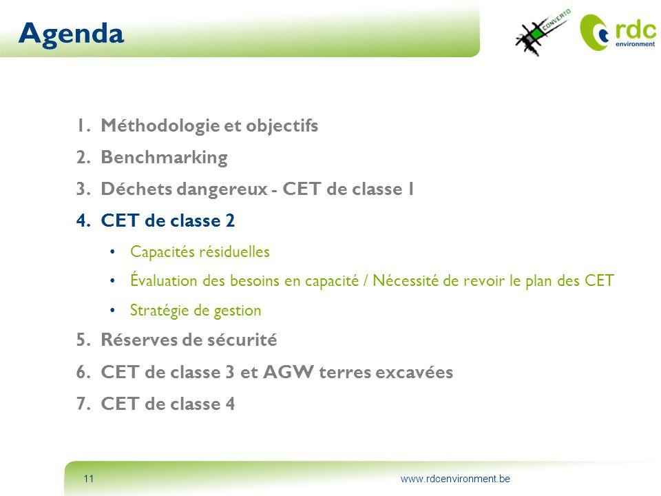 www.rdcenvironment.be11 Agenda 1.Méthodologie et objectifs 2.Benchmarking 3.Déchets dangereux - CET de classe 1 4.CET de classe 2 • Capacités résiduel