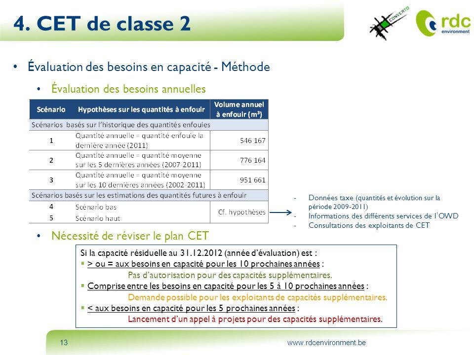 www.rdcenvironment.be13 4. CET de classe 2 • Évaluation des besoins en capacité - Méthode • Évaluation des besoins annuelles • Nécessité de réviser le
