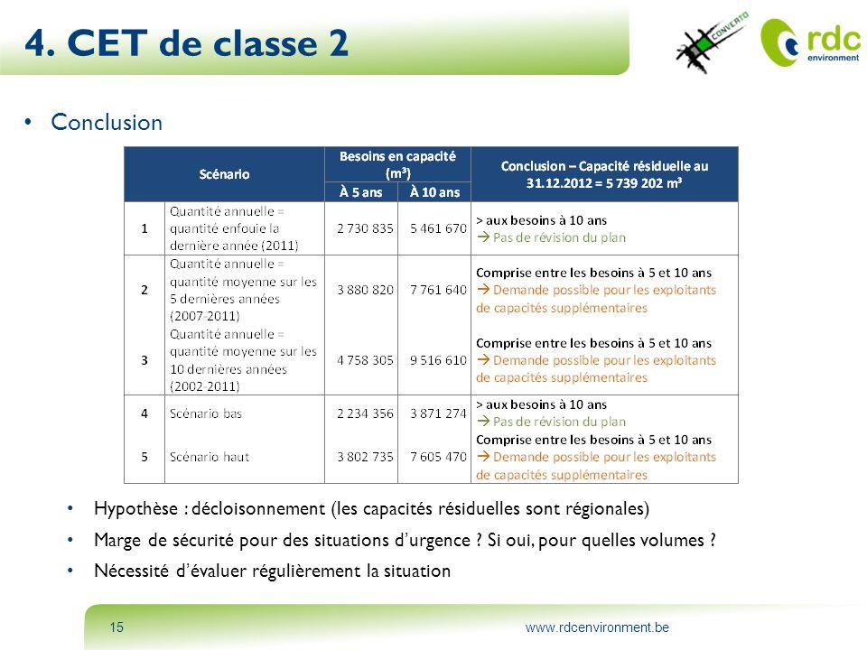 www.rdcenvironment.be15 4. CET de classe 2 • Conclusion • Hypothèse : décloisonnement (les capacités résiduelles sont régionales) • Marge de sécurité