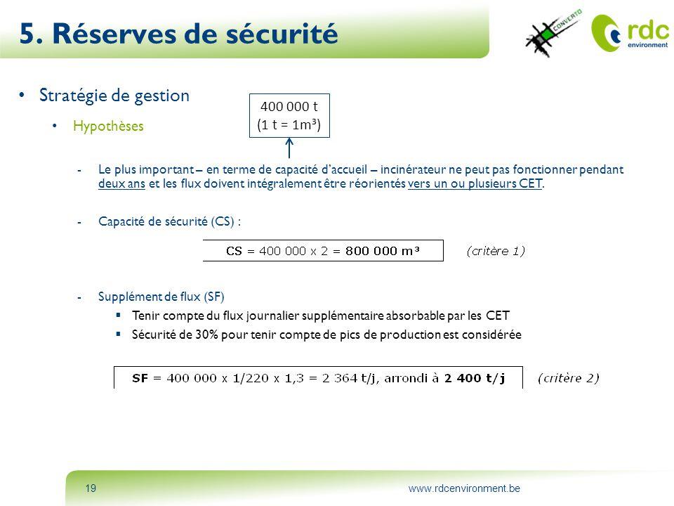 www.rdcenvironment.be19 5. Réserves de sécurité • Stratégie de gestion • Hypothèses -Le plus important – en terme de capacité d'accueil – incinérateur