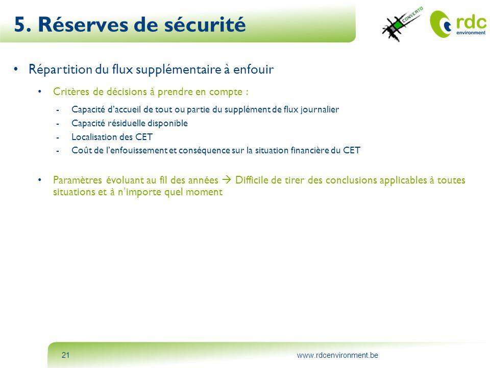www.rdcenvironment.be21 5. Réserves de sécurité • Répartition du flux supplémentaire à enfouir • Critères de décisions à prendre en compte : -Capacité