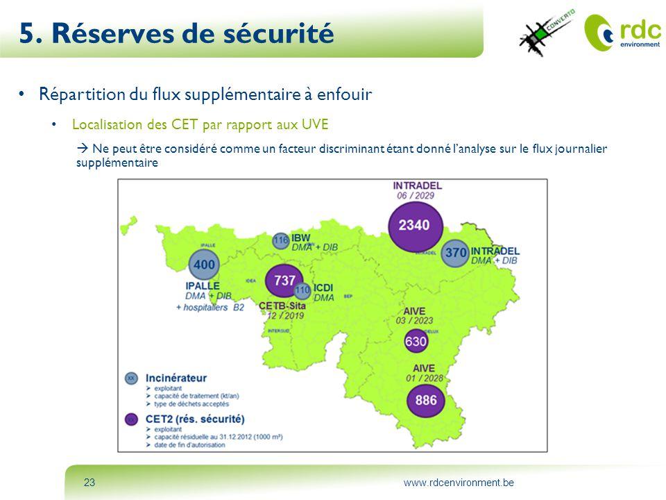 www.rdcenvironment.be23 5. Réserves de sécurité • Répartition du flux supplémentaire à enfouir • Localisation des CET par rapport aux UVE  Ne peut êt