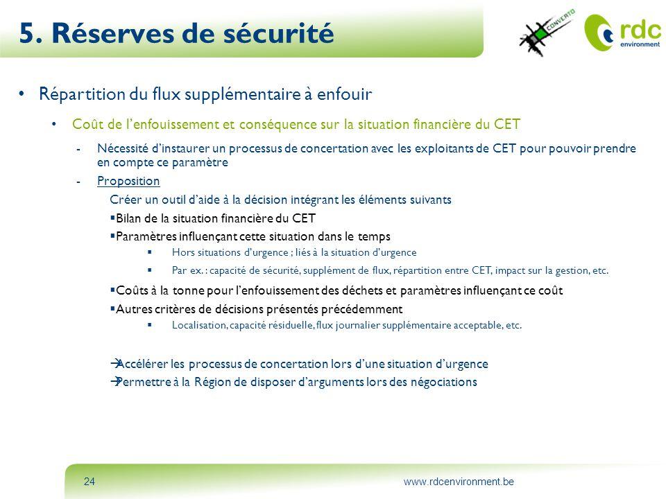 www.rdcenvironment.be24 5. Réserves de sécurité • Répartition du flux supplémentaire à enfouir • Coût de l'enfouissement et conséquence sur la situati