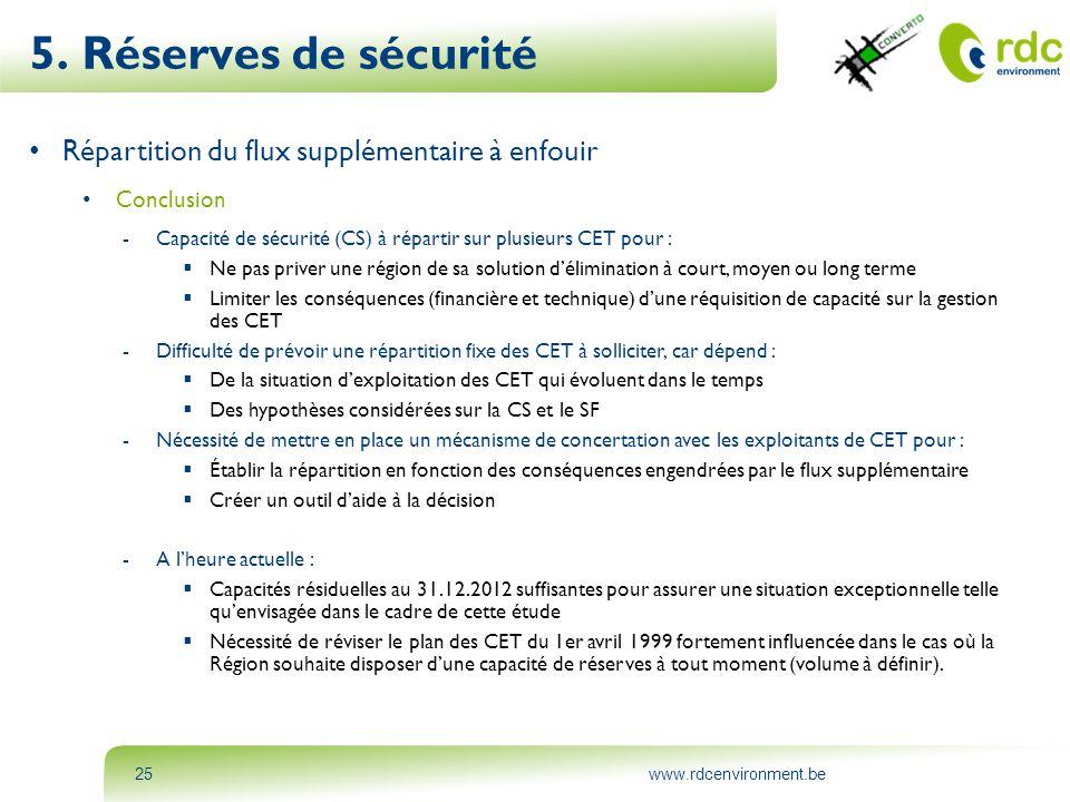 www.rdcenvironment.be25 5. Réserves de sécurité • Répartition du flux supplémentaire à enfouir • Conclusion -Capacité de sécurité (CS) à répartir sur