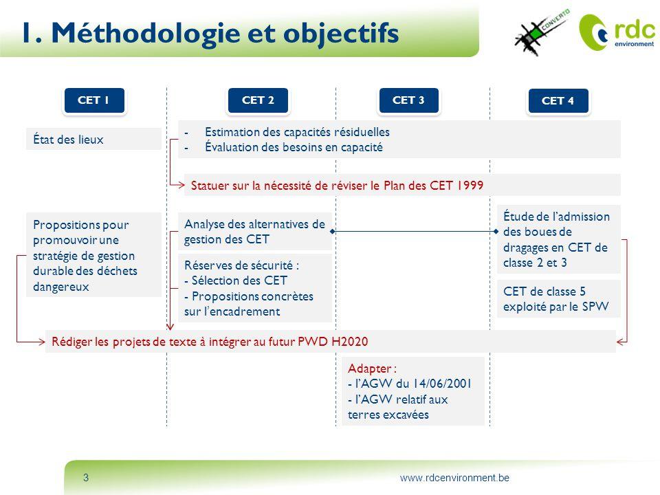 www.rdcenvironment.be3 1. Méthodologie et objectifs CET 1 CET 2 CET 3 CET 4 Analyse des alternatives de gestion des CET Adapter : - l'AGW du 14/06/200