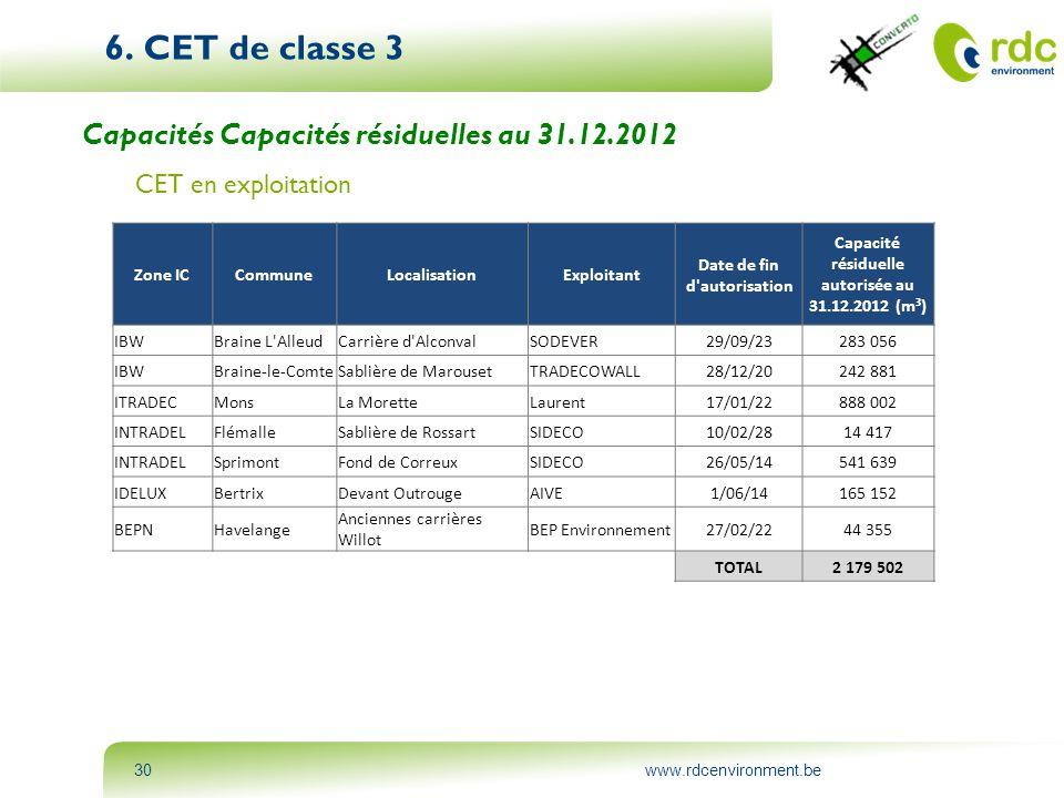 www.rdcenvironment.be30 6. CET de classe 3 Capacités Capacités résiduelles au 31.12.2012 CET en exploitation Zone ICCommuneLocalisationExploitant Date