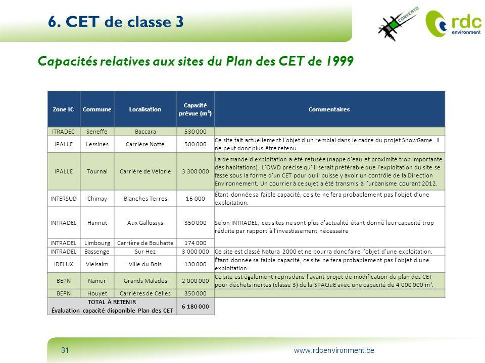 www.rdcenvironment.be31 6. CET de classe 3 Capacités relatives aux sites du Plan des CET de 1999 Zone ICCommuneLocalisation Capacité prévue (m³) Comme