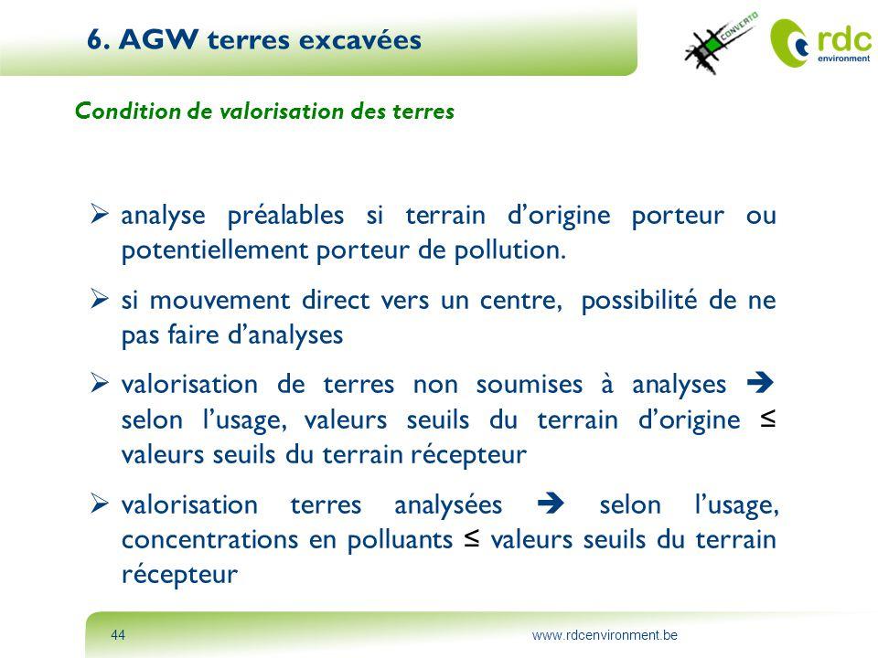 www.rdcenvironment.be44 6. AGW terres excavées Condition de valorisation des terres  analyse préalables si terrain d'origine porteur ou potentielleme
