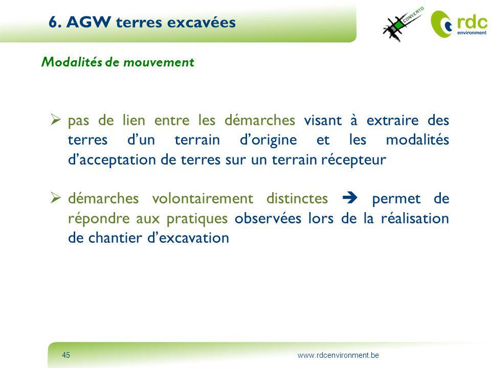www.rdcenvironment.be45 6. AGW terres excavées Modalités de mouvement  pas de lien entre les démarches visant à extraire des terres d'un terrain d'or
