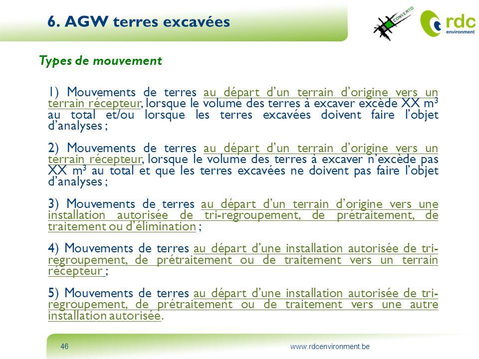 www.rdcenvironment.be46 6. AGW terres excavées Types de mouvement 1) Mouvements de terres au départ d'un terrain d'origine vers un terrain récepteur,