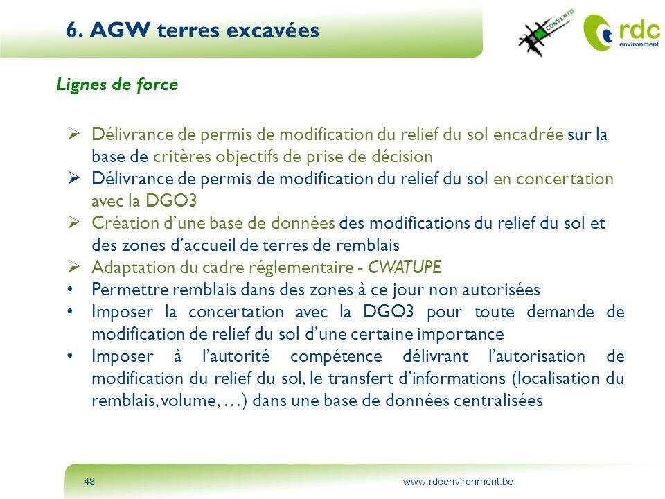 www.rdcenvironment.be48 6. AGW terres excavées Lignes de force  Délivrance de permis de modification du relief du sol encadrée sur la base de critère