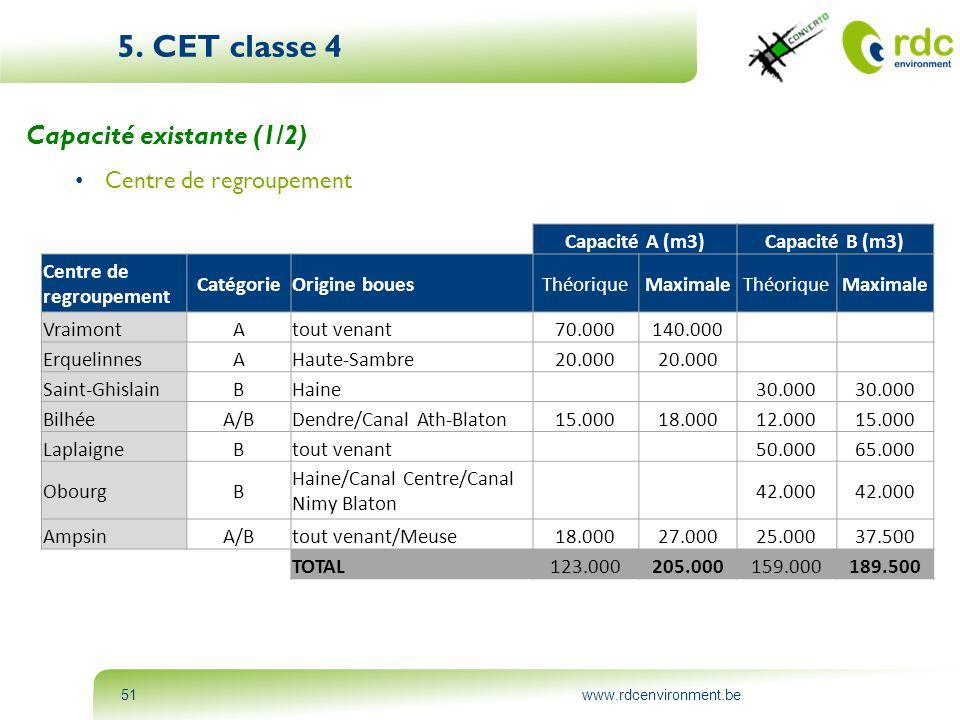 www.rdcenvironment.be51 Capacité existante (1/2) • Centre de regroupement 5. CET classe 4 Capacité A (m3)Capacité B (m3) Centre de regroupement Catégo