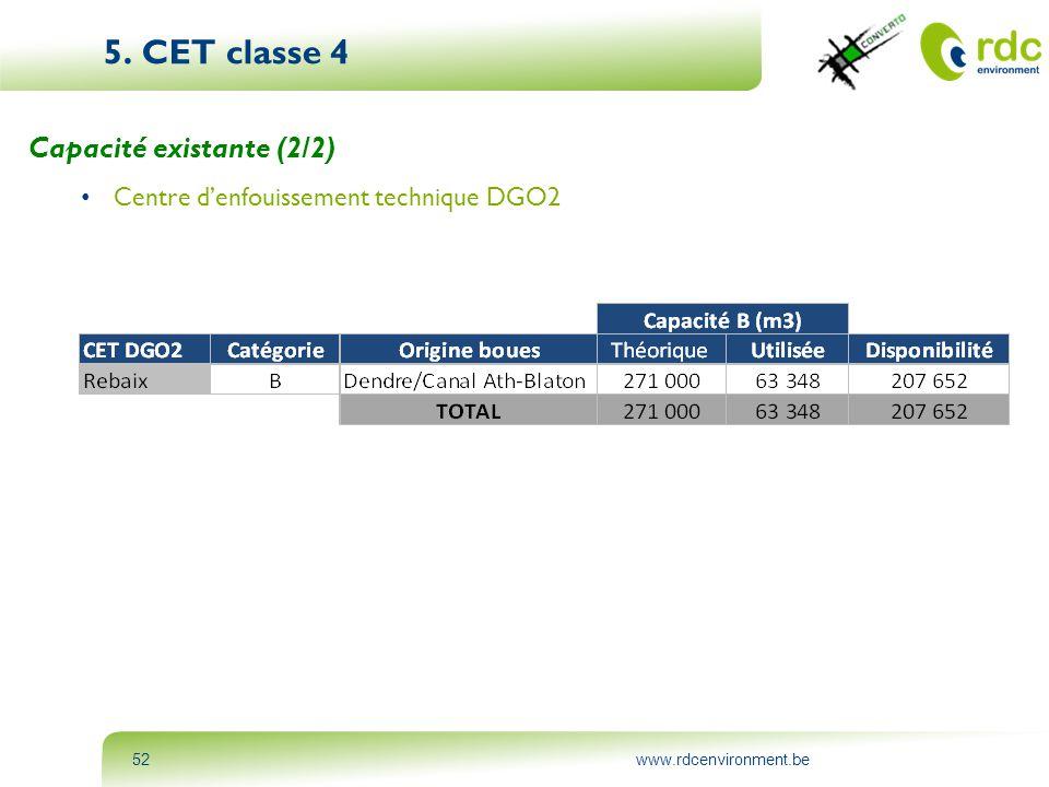 www.rdcenvironment.be52 Capacité existante (2/2) • Centre d'enfouissement technique DGO2 5. CET classe 4