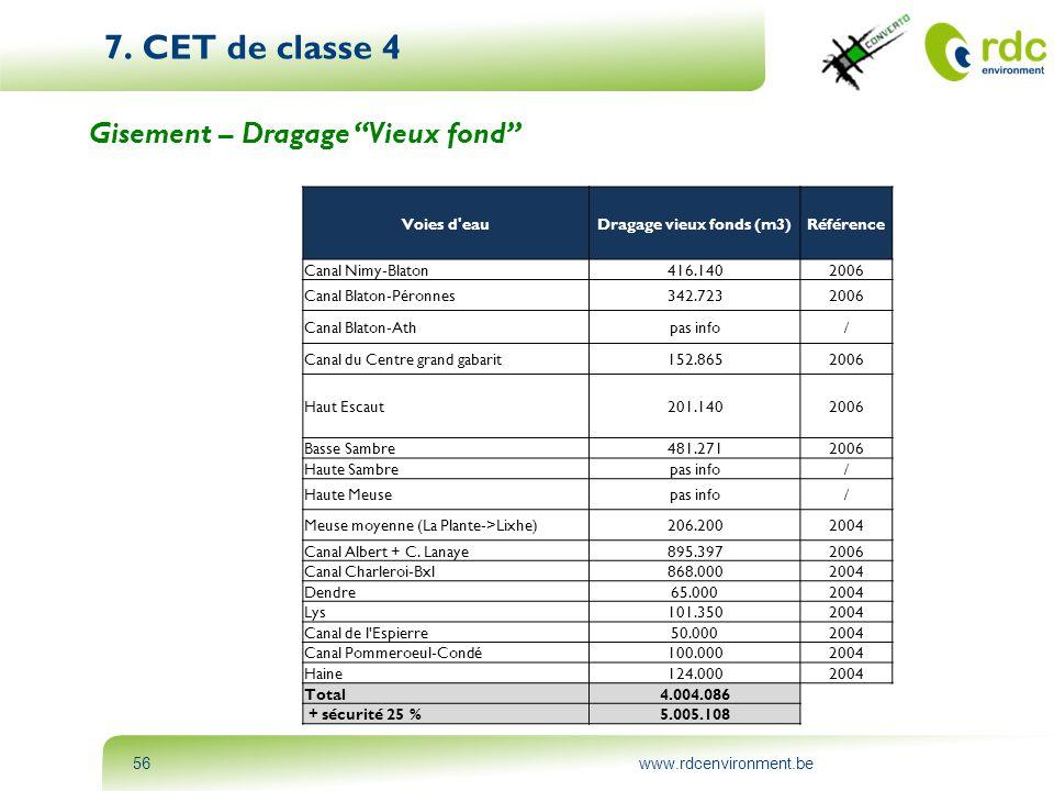 """www.rdcenvironment.be56 7. CET de classe 4 Gisement – Dragage """"Vieux fond"""" Voies d'eauDragage vieux fonds (m3)Référence Canal Nimy-Blaton416.1402006 C"""