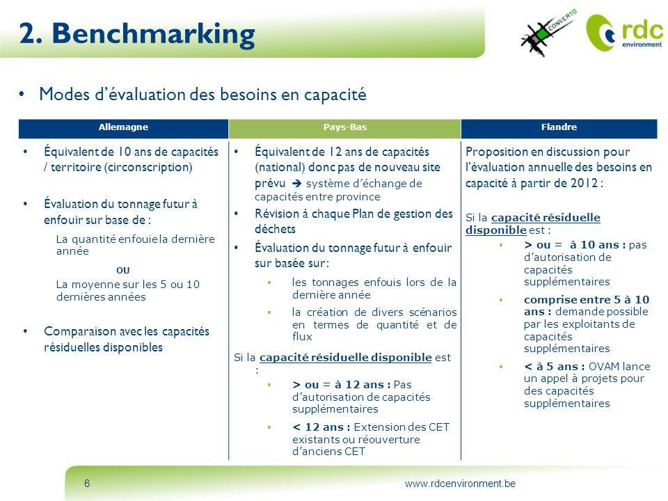 www.rdcenvironment.be6 • Modes d'évaluation des besoins en capacité 2. Benchmarking AllemagnePays-BasFlandre • Équivalent de 10 ans de capacités / ter
