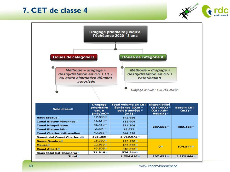 www.rdcenvironment.be60 7. CET de classe 4