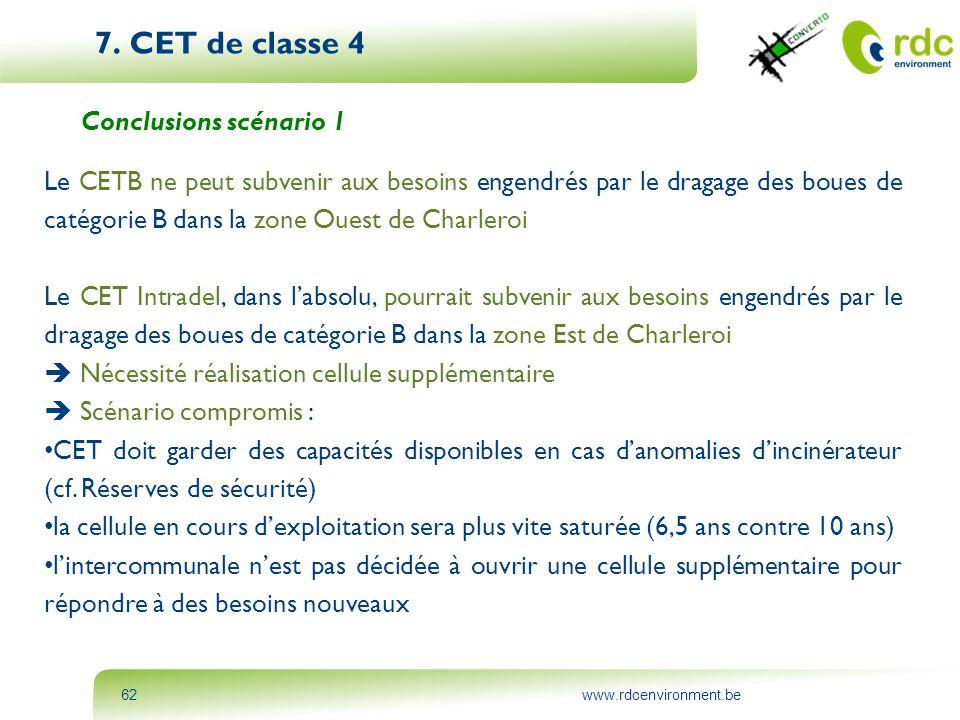 www.rdcenvironment.be62 7. CET de classe 4 Conclusions scénario 1 Le CETB ne peut subvenir aux besoins engendrés par le dragage des boues de catégorie