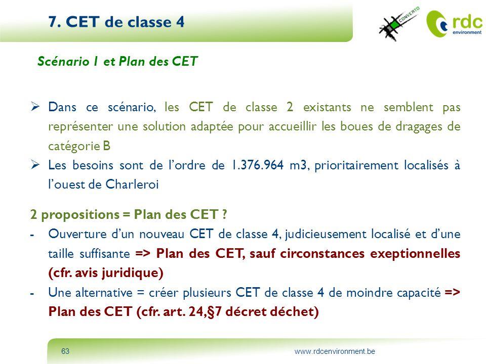 www.rdcenvironment.be63 7. CET de classe 4 Scénario 1 et Plan des CET  Dans ce scénario, les CET de classe 2 existants ne semblent pas représenter un