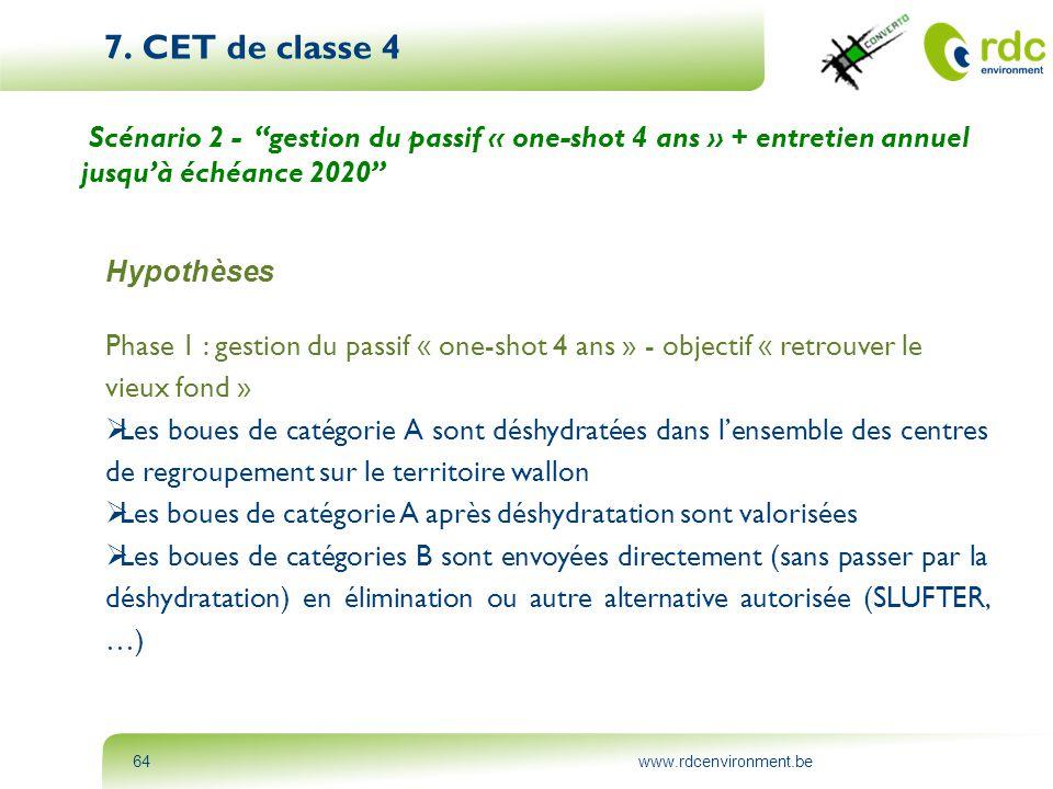 """www.rdcenvironment.be64 7. CET de classe 4 Scénario 2 - """"gestion du passif « one-shot 4 ans » + entretien annuel jusqu'à échéance 2020"""" Hypothèses Pha"""