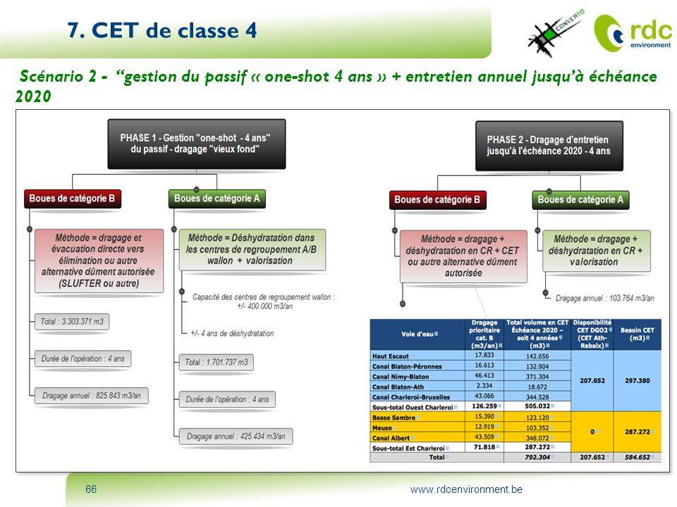 """www.rdcenvironment.be66 7. CET de classe 4 Scénario 2 - """"gestion du passif « one-shot 4 ans » + entretien annuel jusqu'à échéance 2020"""