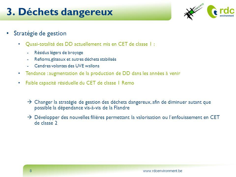 www.rdcenvironment.be8 3. Déchets dangereux • Stratégie de gestion • Quasi-totalité des DD actuellement mis en CET de classe 1 : -Résidus légers de br
